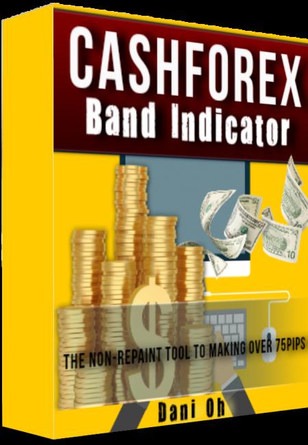 band indicator 1box